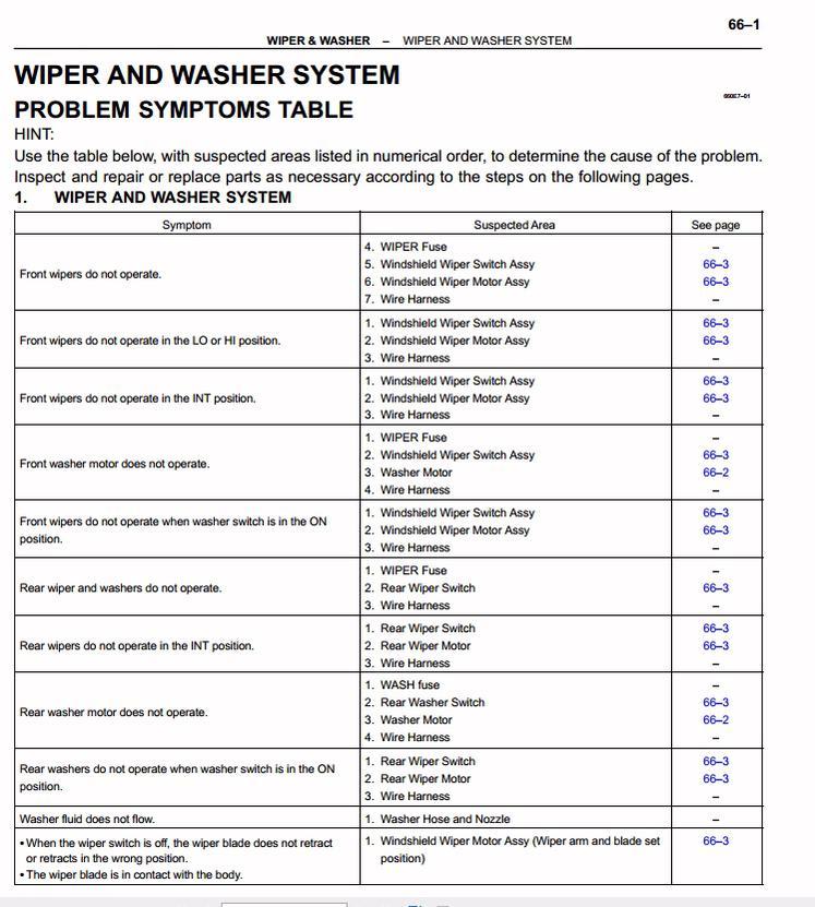 Fuse For Windshield Washer Motor Impremedia Net